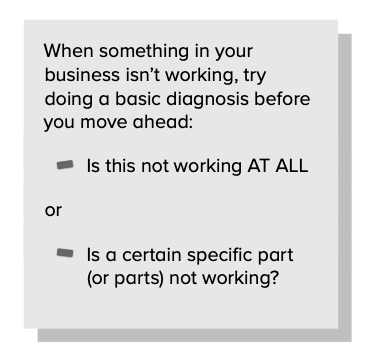 When something in your business isn't working, try doing a basic analysis before you move ahead: Is this not working AT ALL or is a certain specific part (or parts) not working?